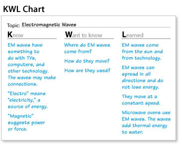 kwl chart template word document - bring out the teacher in your students thoughtful learning
